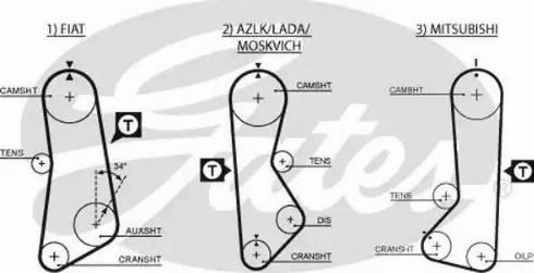 Gates 5002 - Ремень ГРМ autodif.ru