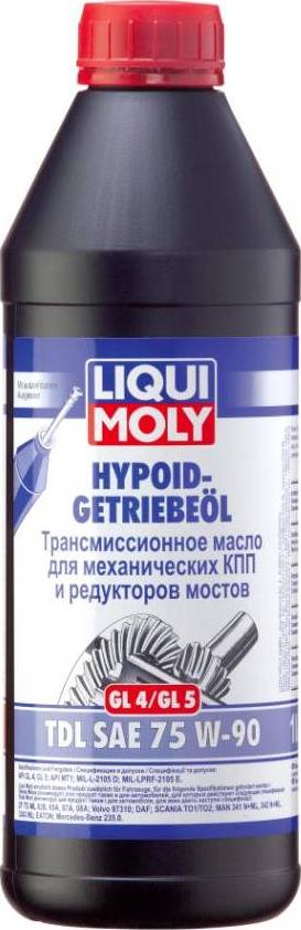 Liqui Moly 3945 - Масло ступенчатой коробки передач autodif.ru